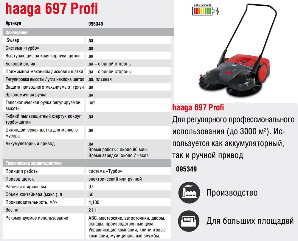 Подметальная машина Starmix Haaga 697 Profi